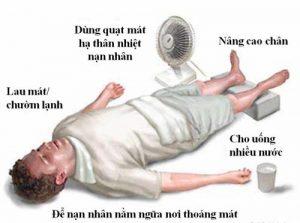 Cách chữa say nắng ngay tại chỗ